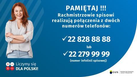 NSP-Telefony do rachmistrzów